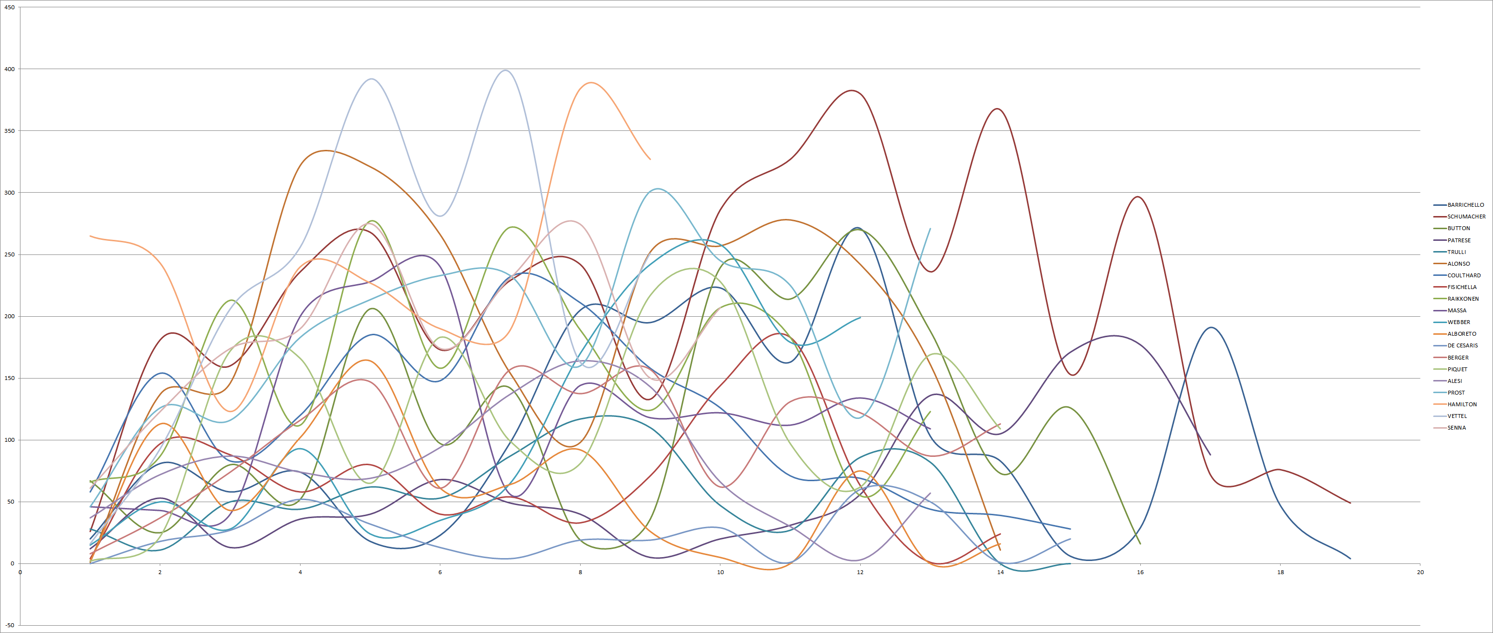 en toplu grafik